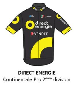 Direct énergie