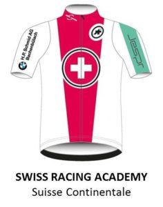 Swiss Racing
